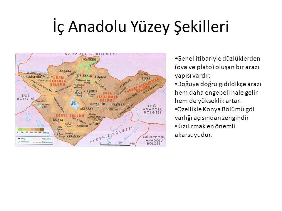 İç Anadolu Yüzey Şekilleri