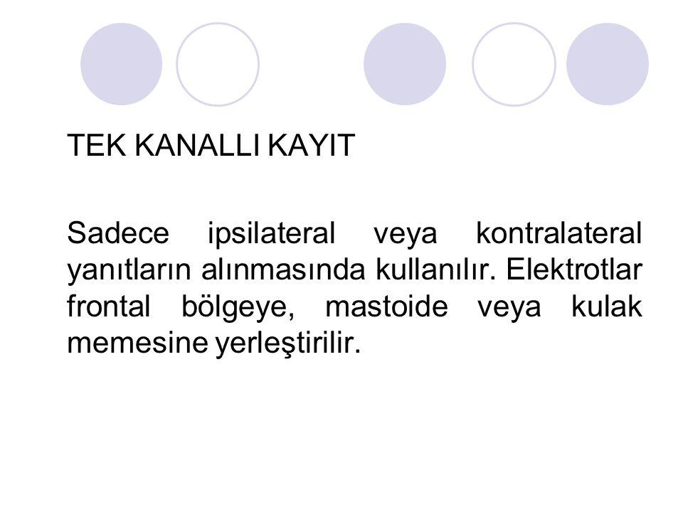 TEK KANALLI KAYIT