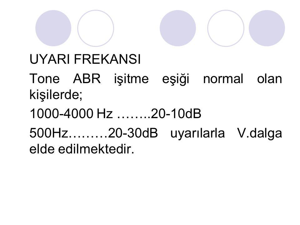 UYARI FREKANSI Tone ABR işitme eşiği normal olan kişilerde; 1000-4000 Hz ……..20-10dB.