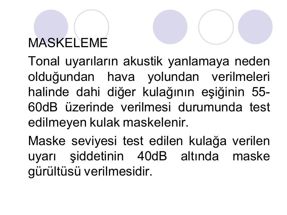 MASKELEME