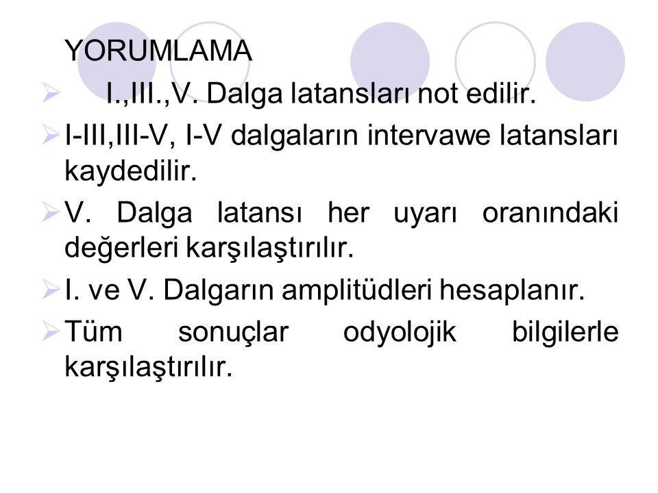 YORUMLAMA I.,III.,V. Dalga latansları not edilir. I-III,III-V, I-V dalgaların intervawe latansları kaydedilir.
