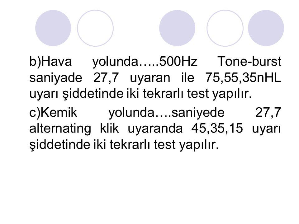 b)Hava yolunda…..500Hz Tone-burst saniyade 27,7 uyaran ile 75,55,35nHL uyarı şiddetinde iki tekrarlı test yapılır.