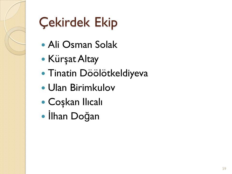 Çekirdek Ekip Ali Osman Solak Kürşat Altay Tinatin Döölötkeldiyeva