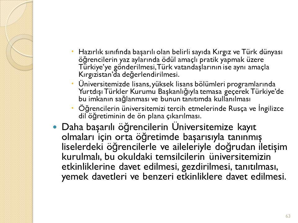 Hazırlık sınıfında başarılı olan belirli sayıda Kırgız ve Türk dünyası öğrencilerin yaz aylarında ödül amaçlı pratik yapmak üzere Türkiye'ye gönderilmesi, Türk vatandaşlarının ise aynı amaçla Kırgızistan'da değerlendirilmesi.