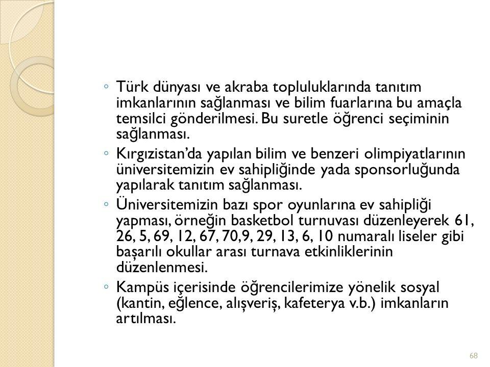 Türk dünyası ve akraba topluluklarında tanıtım imkanlarının sağlanması ve bilim fuarlarına bu amaçla temsilci gönderilmesi. Bu suretle öğrenci seçiminin sağlanması.
