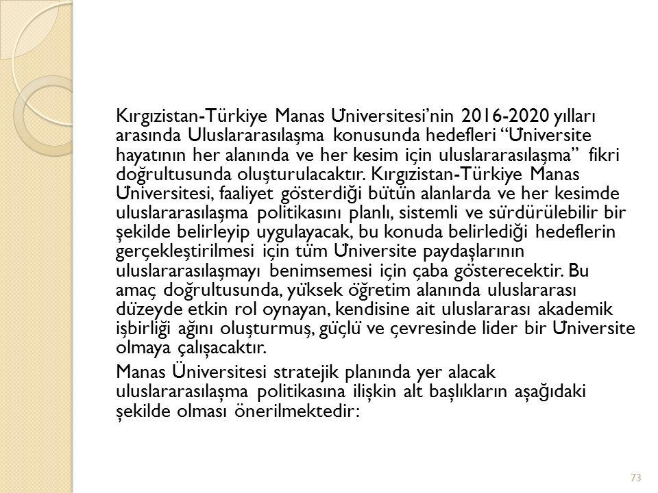 Kırgızistan-Türkiye Manas Üniversitesi'nin 2016-2020 yılları arasında Uluslararasılaşma konusunda hedefleri Üniversite hayatının her alanında ve her kesim için uluslararasılaşma'' fikri doğrultusunda oluşturulacaktır.