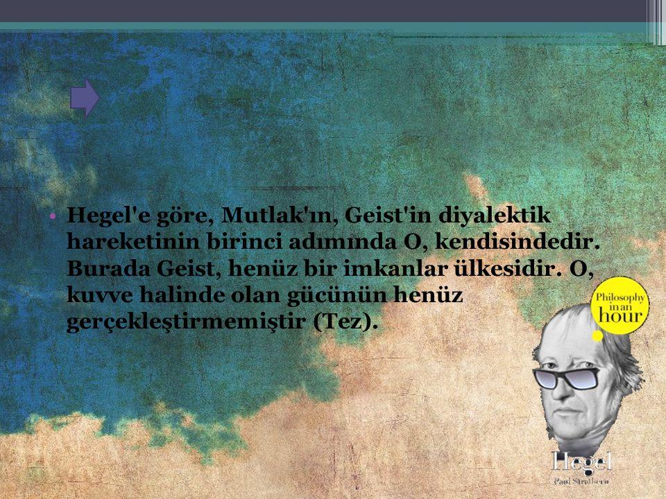 Hegel e göre, Mutlak ın, Geist in diyalektik hareketinin birinci adımında O, kendisindedir.