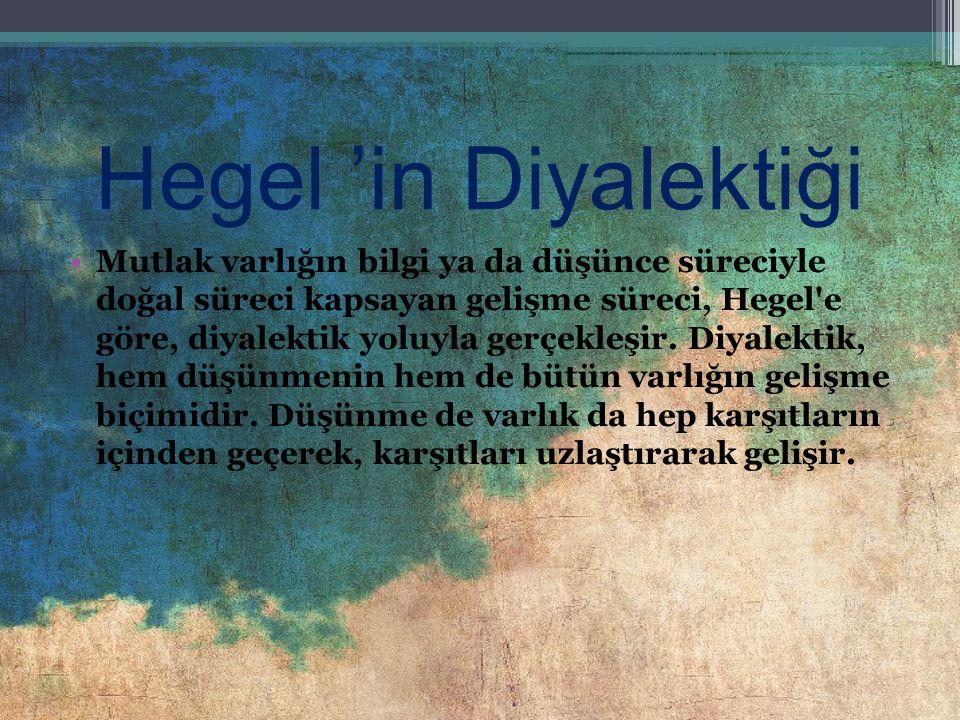 Hegel 'in Diyalektiği