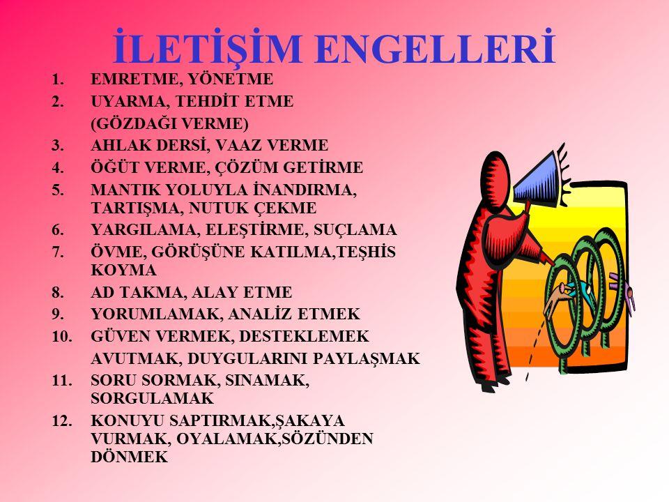 İLETİŞİM ENGELLERİ EMRETME, YÖNETME UYARMA, TEHDİT ETME