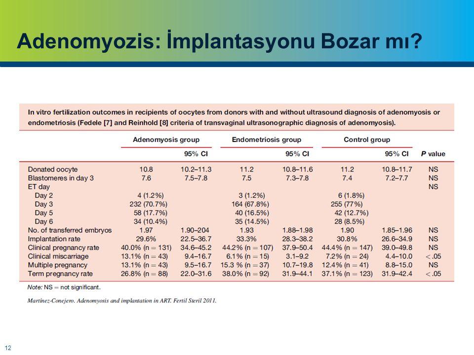 Adenomyozis: İmplantasyonu Bozar mı