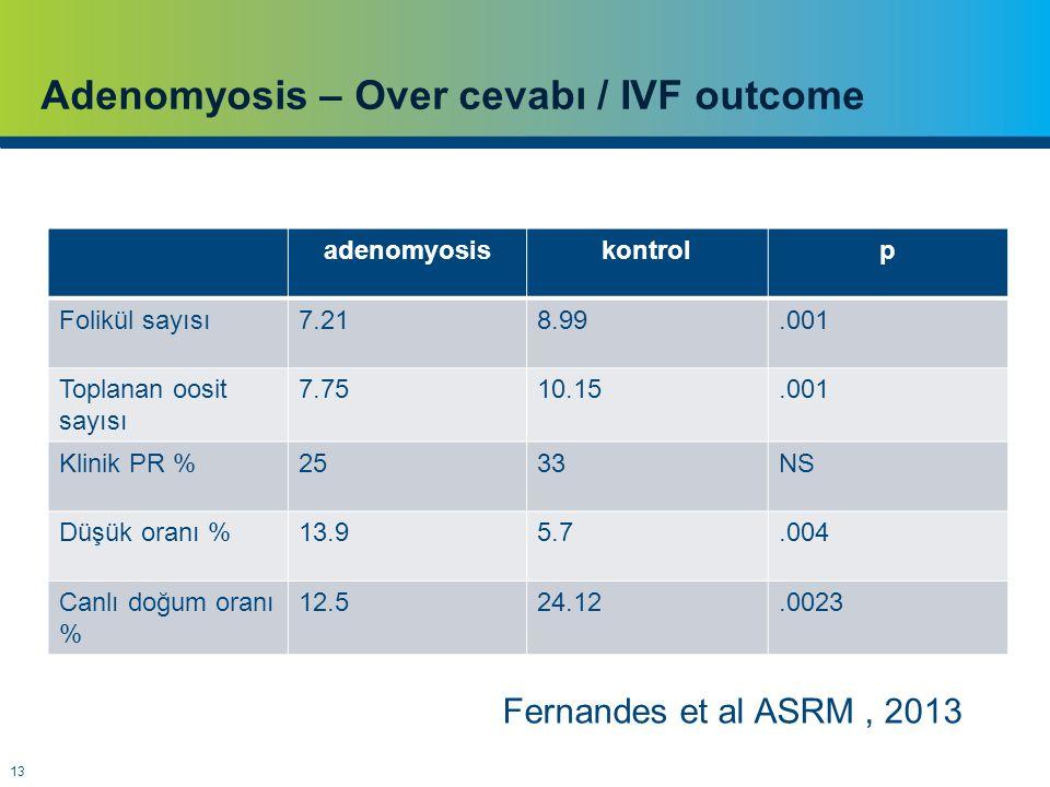 Adenomyosis – Over cevabı / IVF outcome