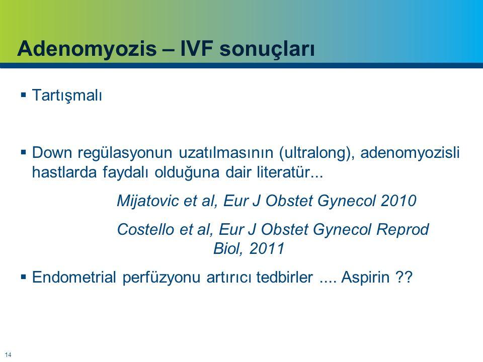 Adenomyozis – IVF sonuçları