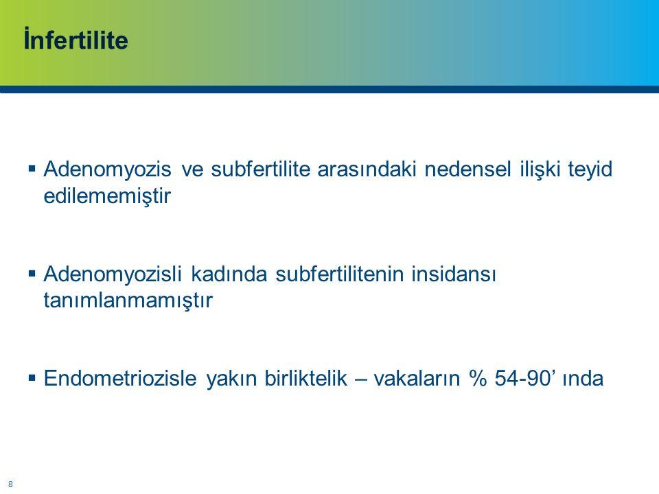 İnfertilite Adenomyozis ve subfertilite arasındaki nedensel ilişki teyid edilememiştir.