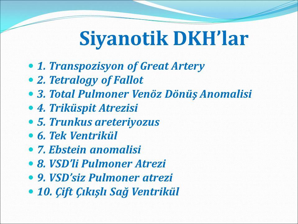 Siyanotik DKH'lar 1. Transpozisyon of Great Artery