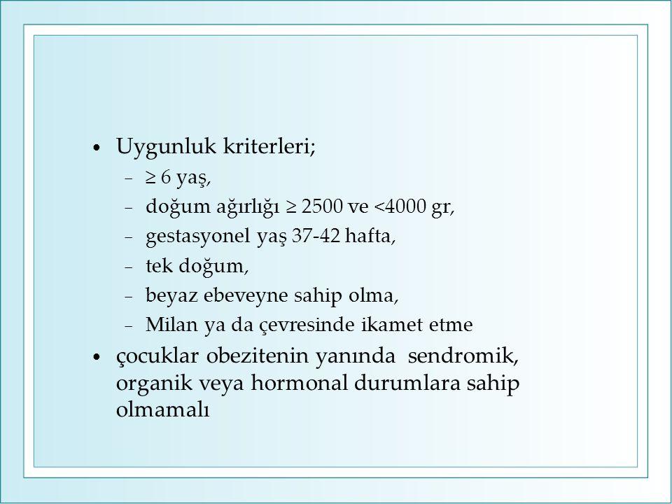 Uygunluk kriterleri; ≥ 6 yaş, doğum ağırlığı ≥ 2500 ve <4000 gr, gestasyonel yaş 37-42 hafta, tek doğum,