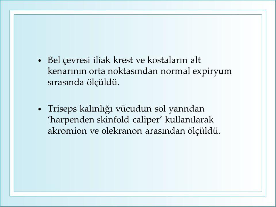 Bel çevresi iliak krest ve kostaların alt kenarının orta noktasından normal expiryum sırasında ölçüldü.