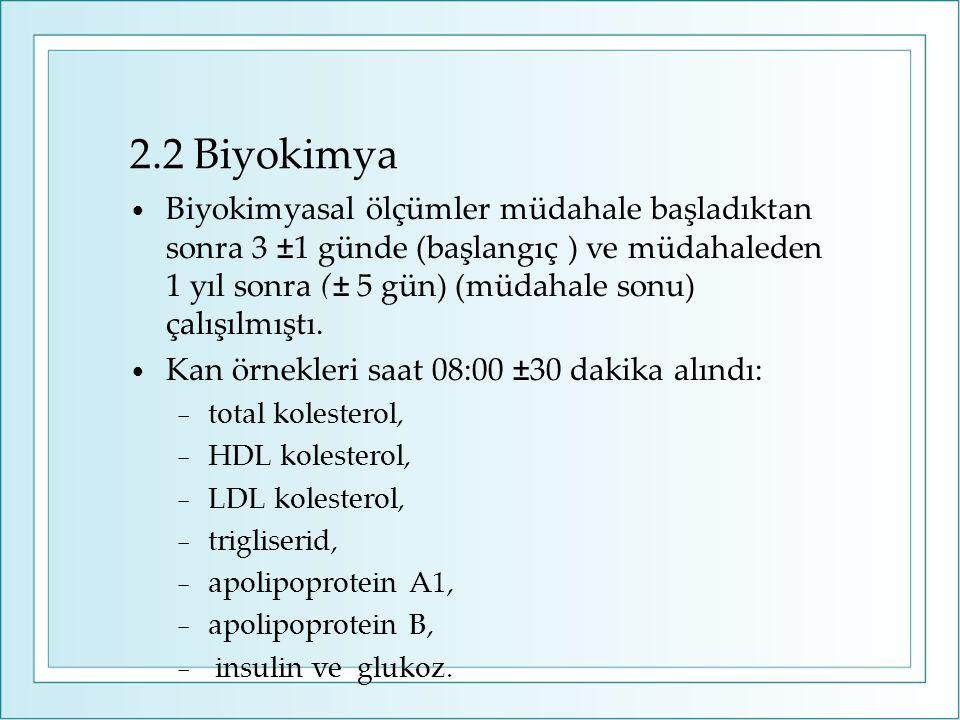 2.2 Biyokimya