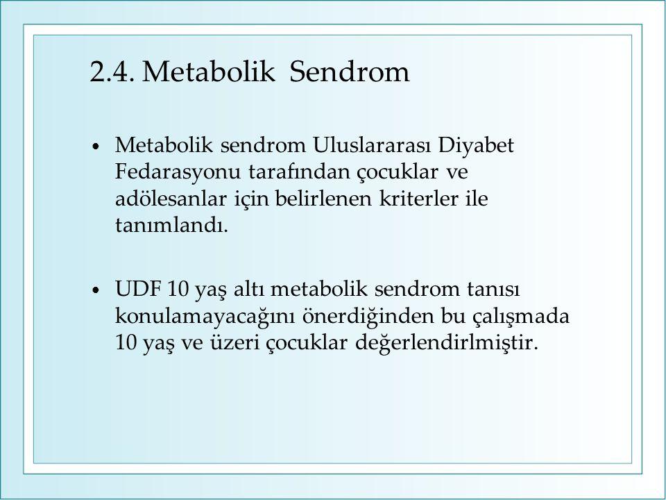 2.4. Metabolik Sendrom