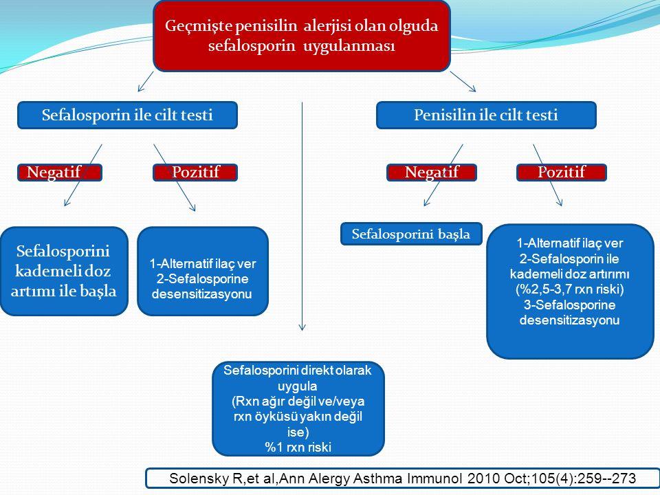 Geçmişte penisilin alerjisi olan olguda sefalosporin uygulanması