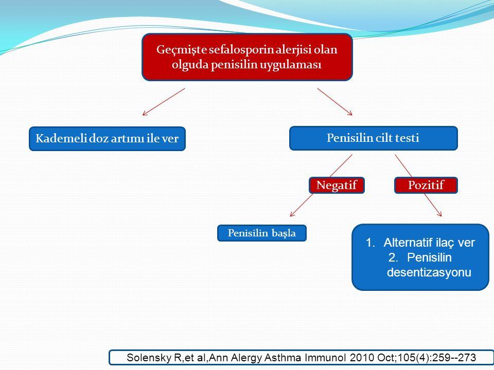 Geçmişte sefalosporin alerjisi olan olguda penisilin uygulaması