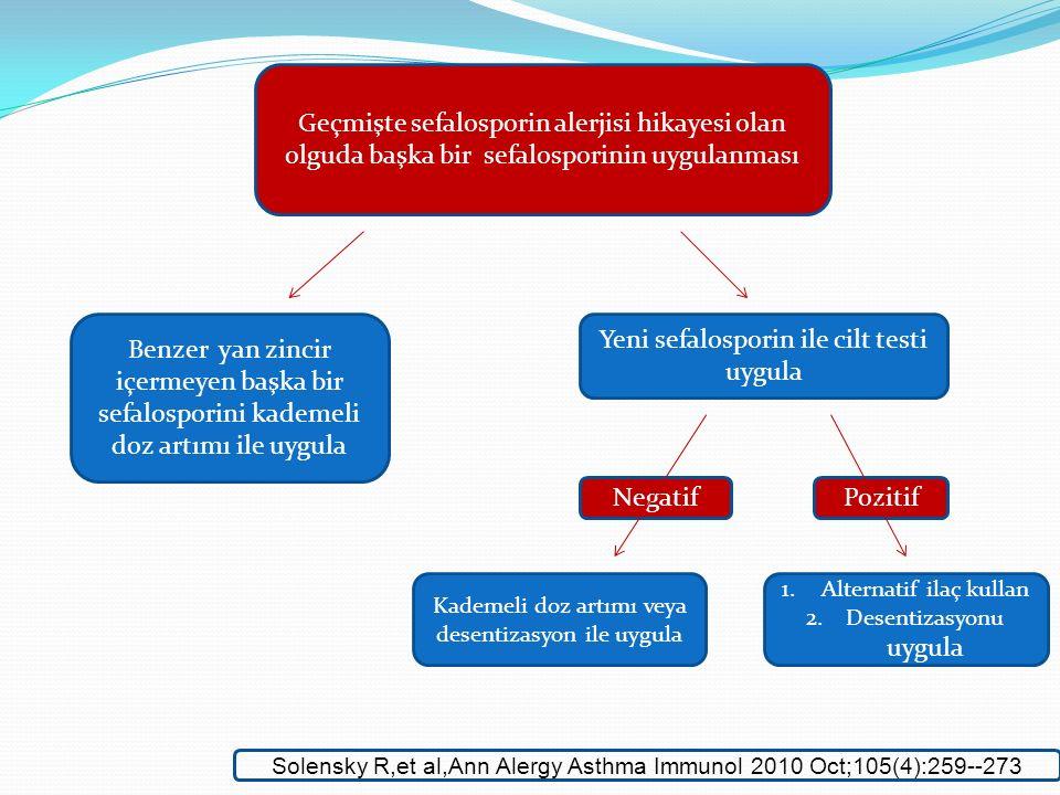 Yeni sefalosporin ile cilt testi uygula