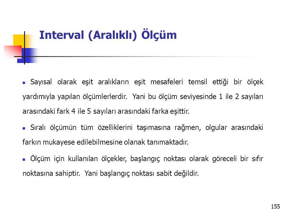 Interval (Aralıklı) Ölçüm