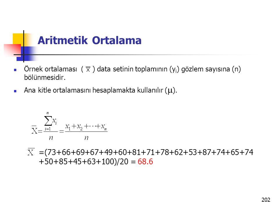 Aritmetik Ortalama Örnek ortalaması ( ) data setinin toplamının (yi) gözlem sayısına (n) bölünmesidir.