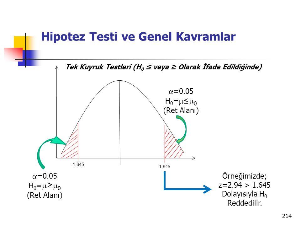Hipotez Testi ve Genel Kavramlar