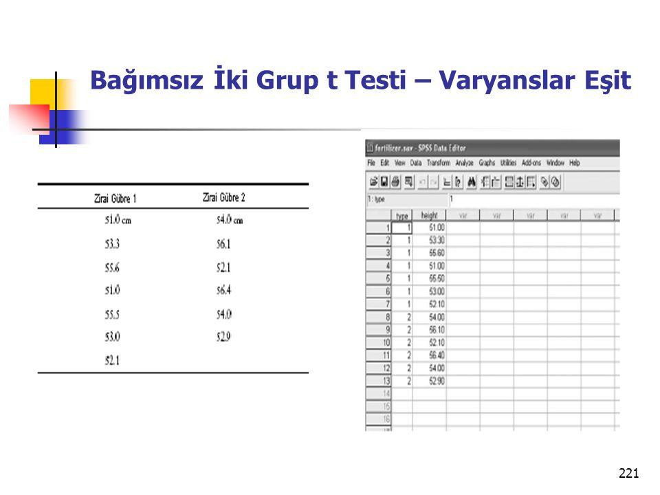 Bağımsız İki Grup t Testi – Varyanslar Eşit