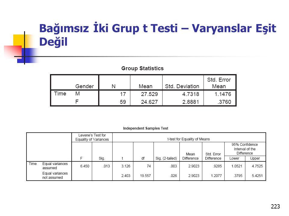 Bağımsız İki Grup t Testi – Varyanslar Eşit Değil