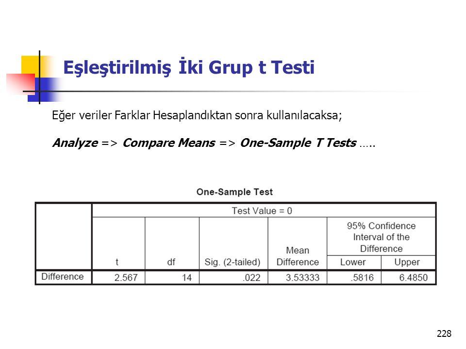 Eşleştirilmiş İki Grup t Testi