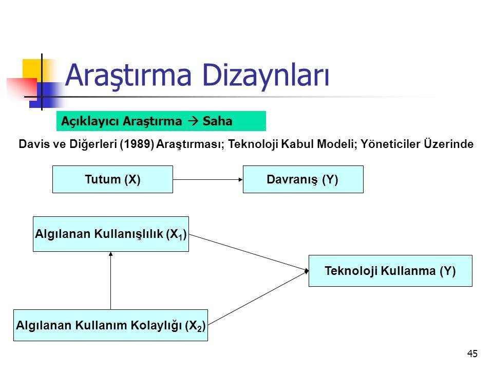 Araştırma Dizaynları Açıklayıcı Araştırma  Saha Tutum (X)