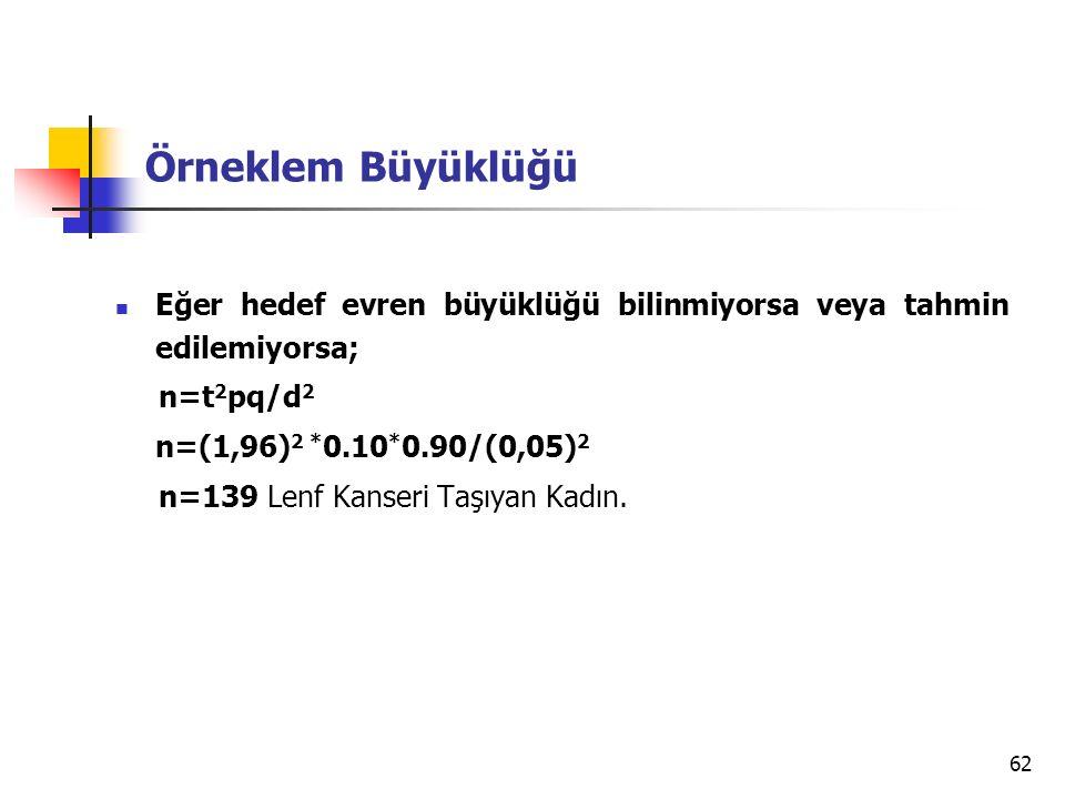 Örneklem Büyüklüğü Eğer hedef evren büyüklüğü bilinmiyorsa veya tahmin edilemiyorsa; n=t2pq/d2. n=(1,96)2 *0.10*0.90/(0,05)2.