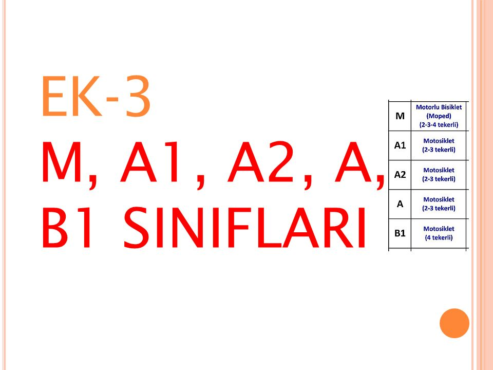 EK-3 M, A1, A2, A, B1 SINIFLARI