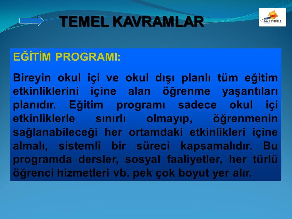 TEMEL KAVRAMLAR EĞİTİM PROGRAMI: