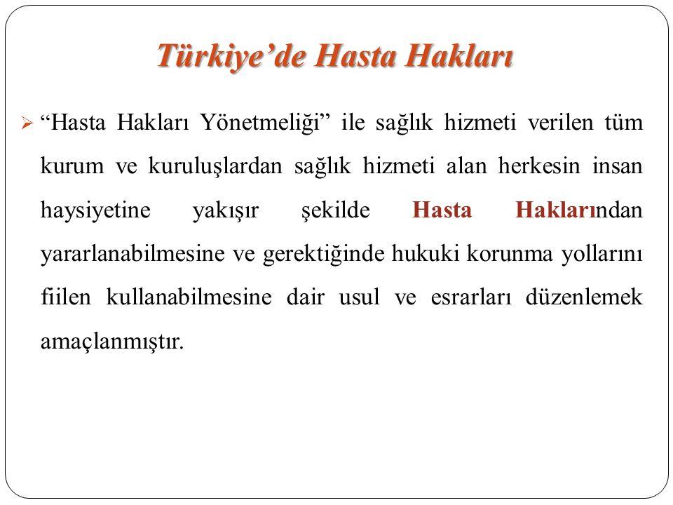 Türkiye'de Hasta Hakları