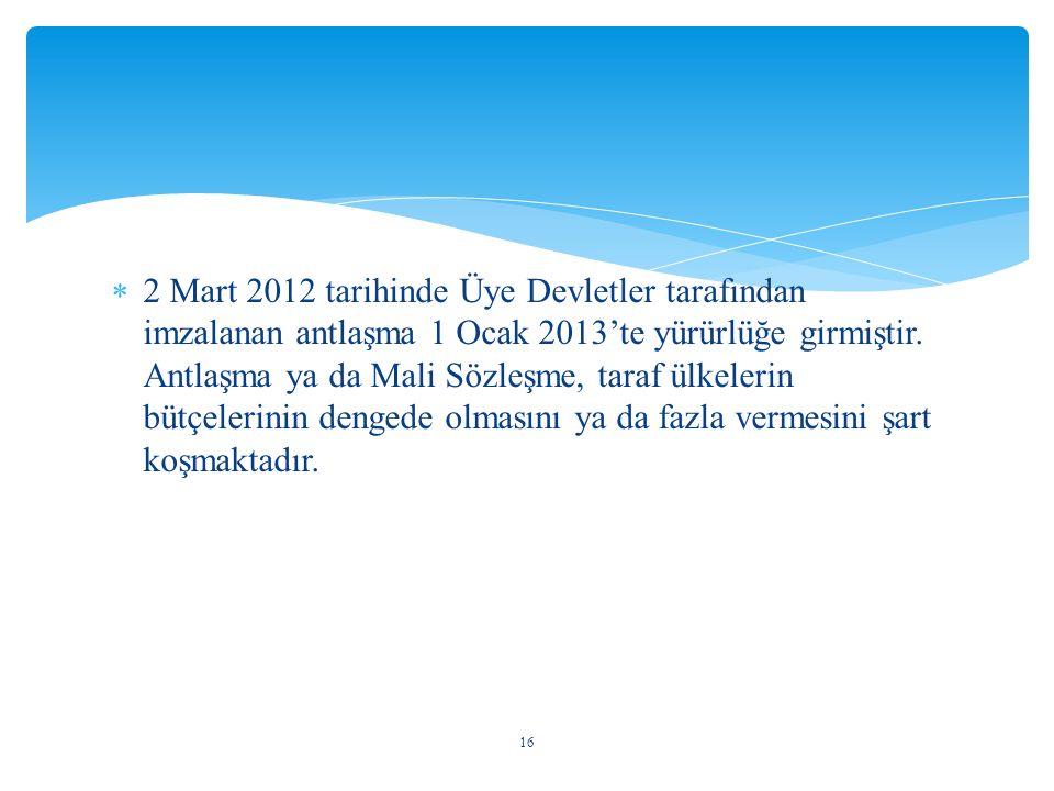 2 Mart 2012 tarihinde Üye Devletler tarafından imzalanan antlaşma 1 Ocak 2013'te yürürlüğe girmiştir.
