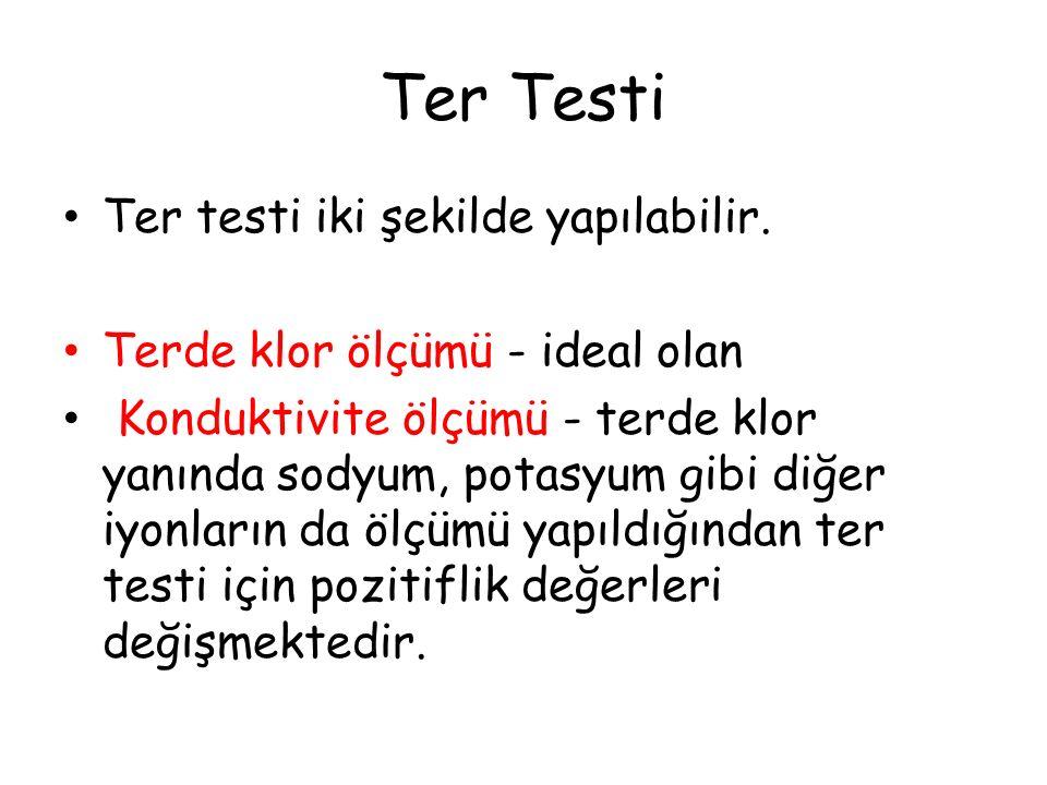 Ter Testi Ter testi iki şekilde yapılabilir.