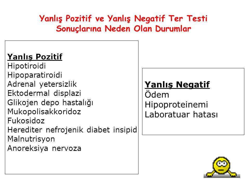 Yanlış Pozitif ve Yanlış Negatif Ter Testi Sonuçlarına Neden Olan Durumlar