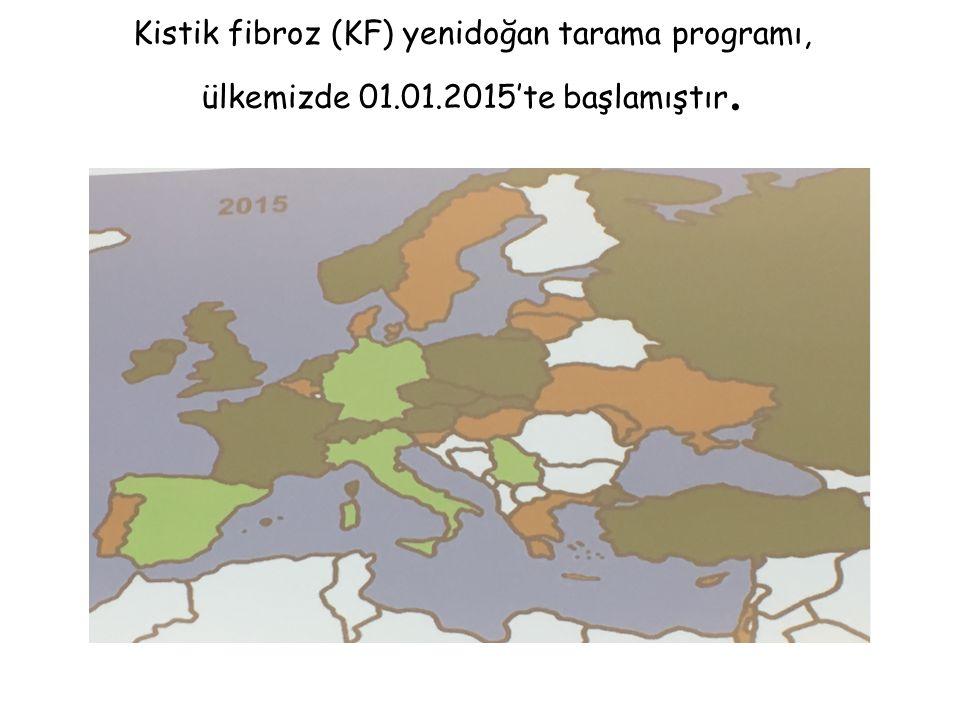 Kistik fibroz (KF) yenidoğan tarama programı, ülkemizde 01. 01