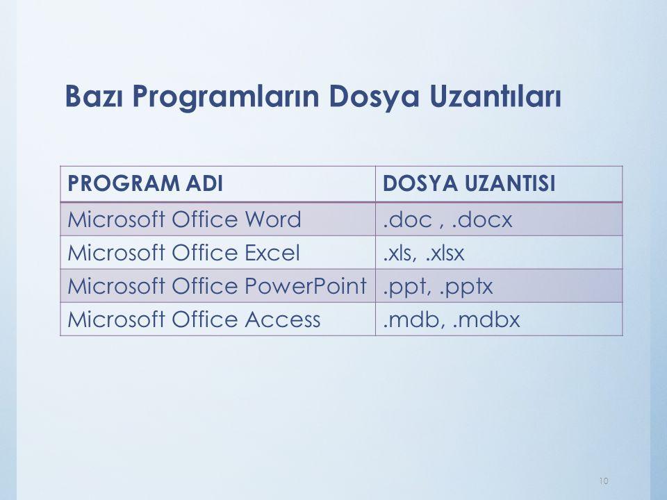 Bazı Programların Dosya Uzantıları