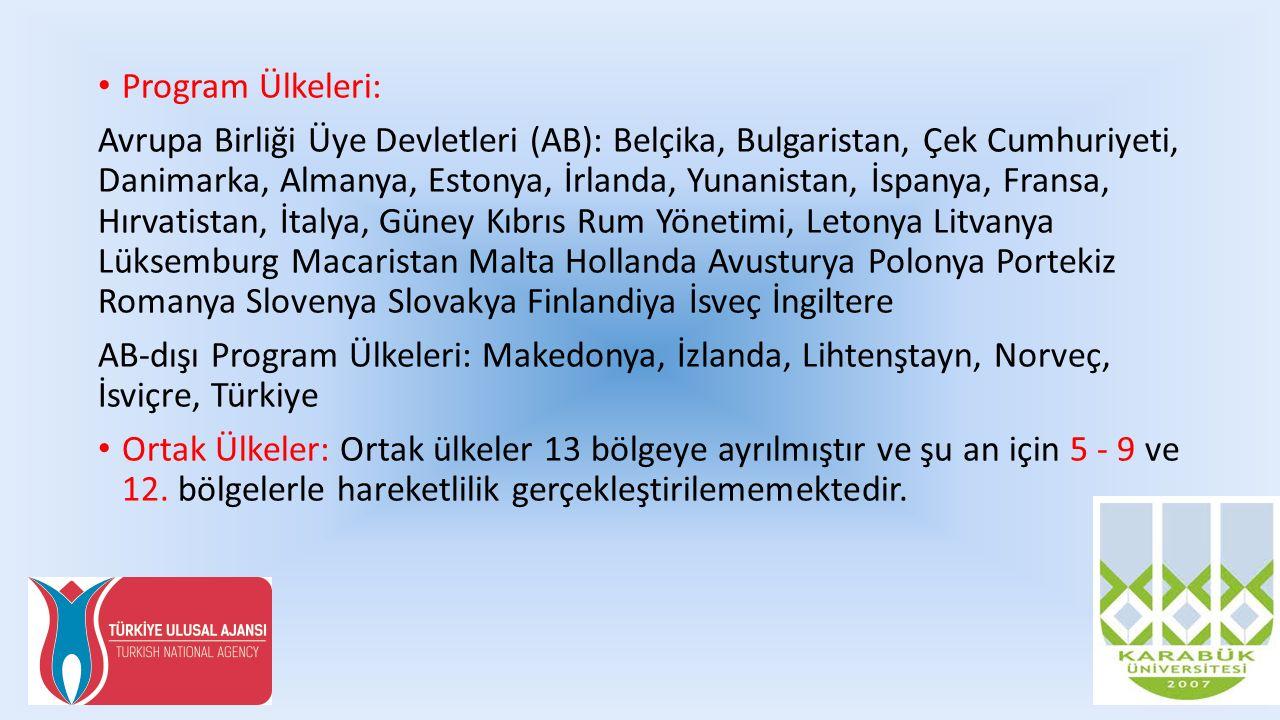 Program Ülkeleri: