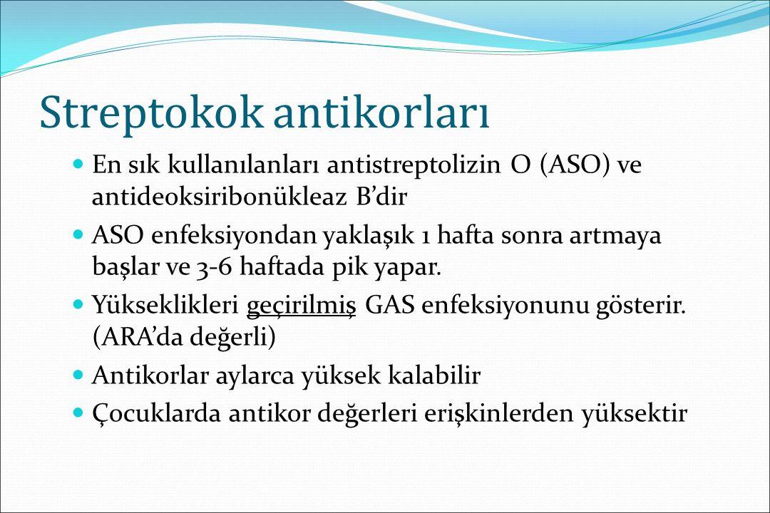 Streptokok antikorları