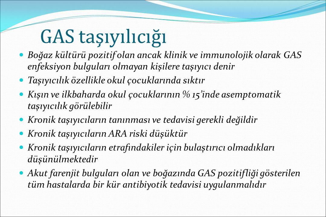 GAS taşıyılıcığı Boğaz kültürü pozitif olan ancak klinik ve immunolojik olarak GAS enfeksiyon bulguları olmayan kişilere taşıyıcı denir.