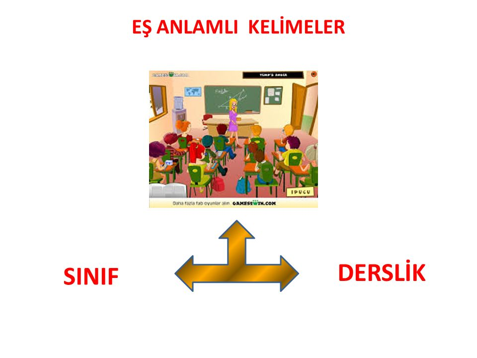 EŞ ANLAMLI KELİMELER DERSLİK SINIF