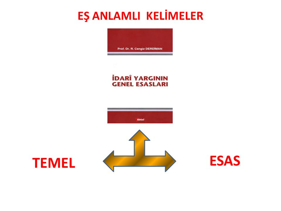 EŞ ANLAMLI KELİMELER ESAS TEMEL