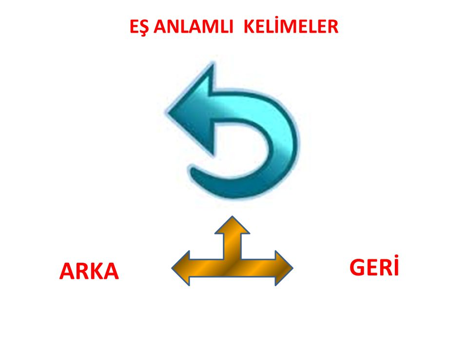 EŞ ANLAMLI KELİMELER GERİ ARKA