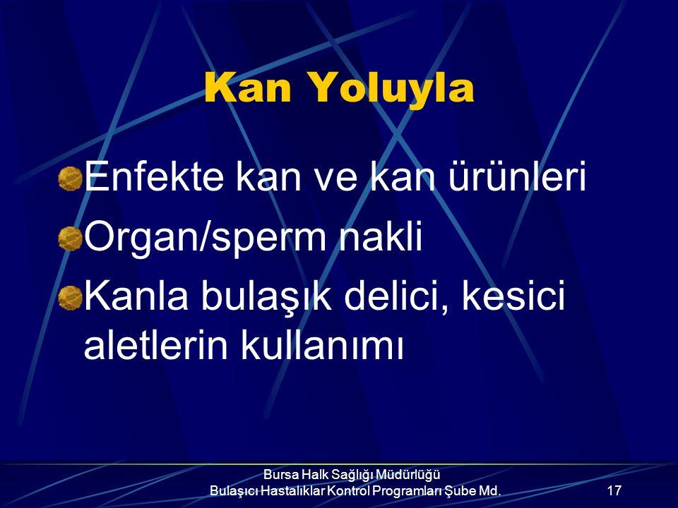 Enfekte kan ve kan ürünleri Organ/sperm nakli