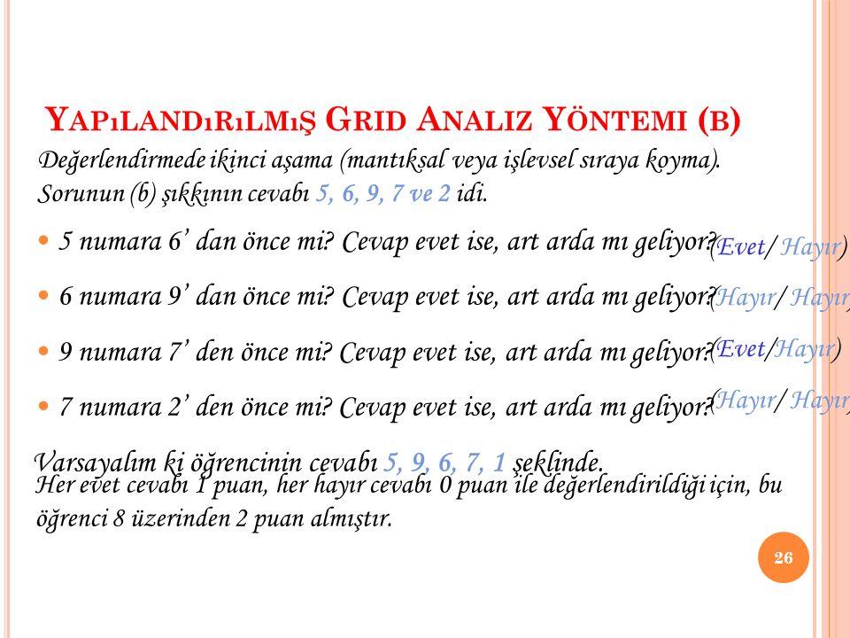 Yapılandırılmış Grid Analiz Yöntemi (b)