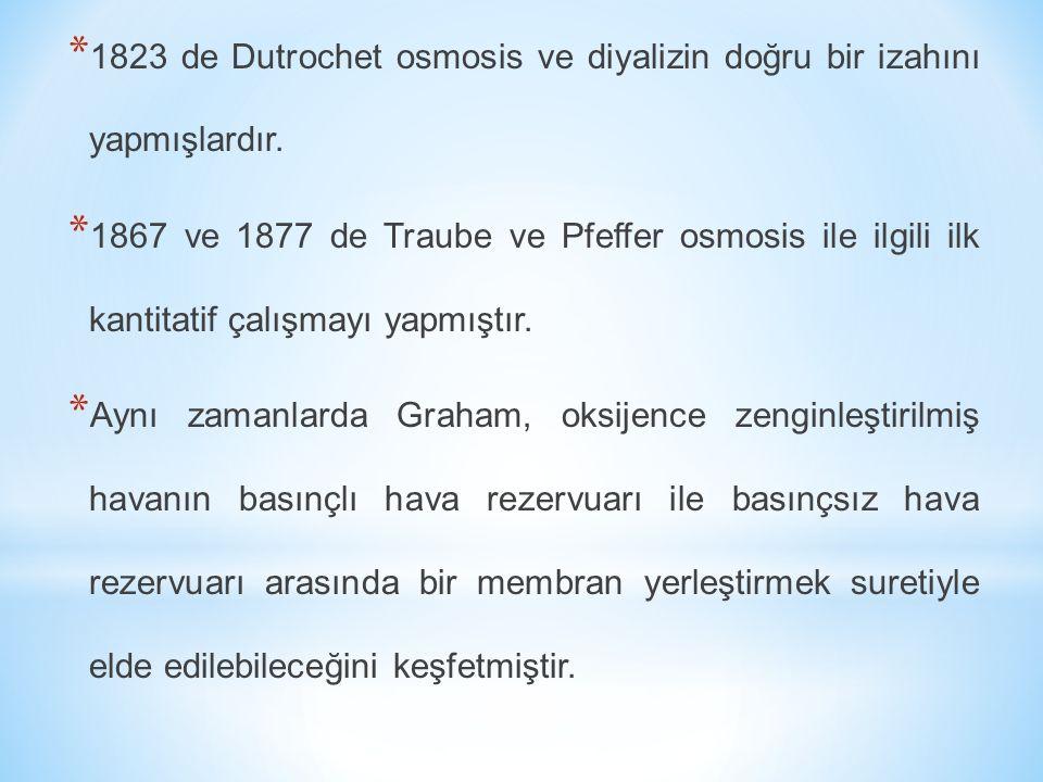 1823 de Dutrochet osmosis ve diyalizin doğru bir izahını yapmışlardır.